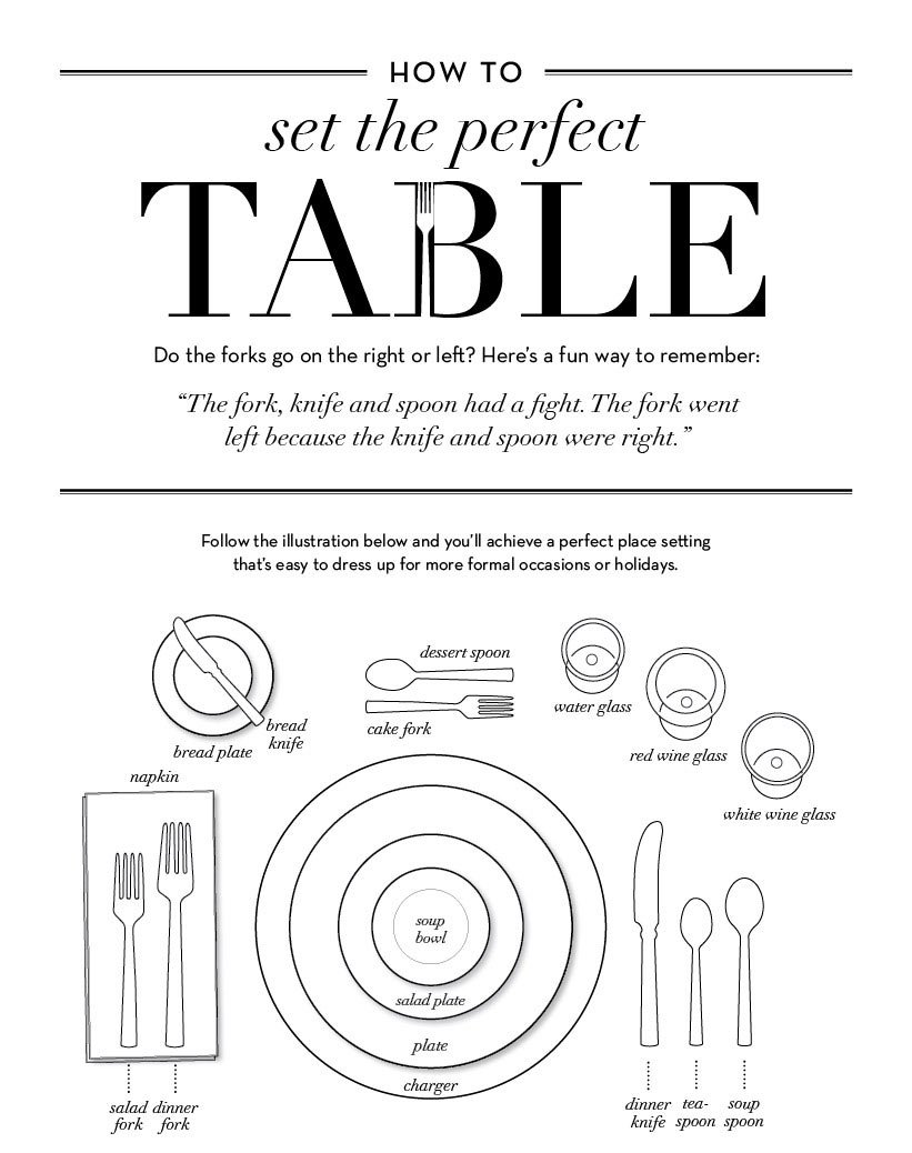How To Set Table How To Set The Perfect Table  Stephy K.